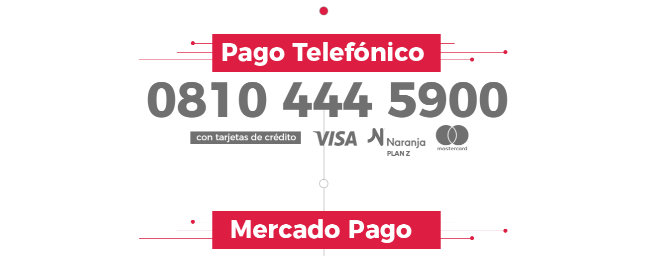 Pago Telefonico