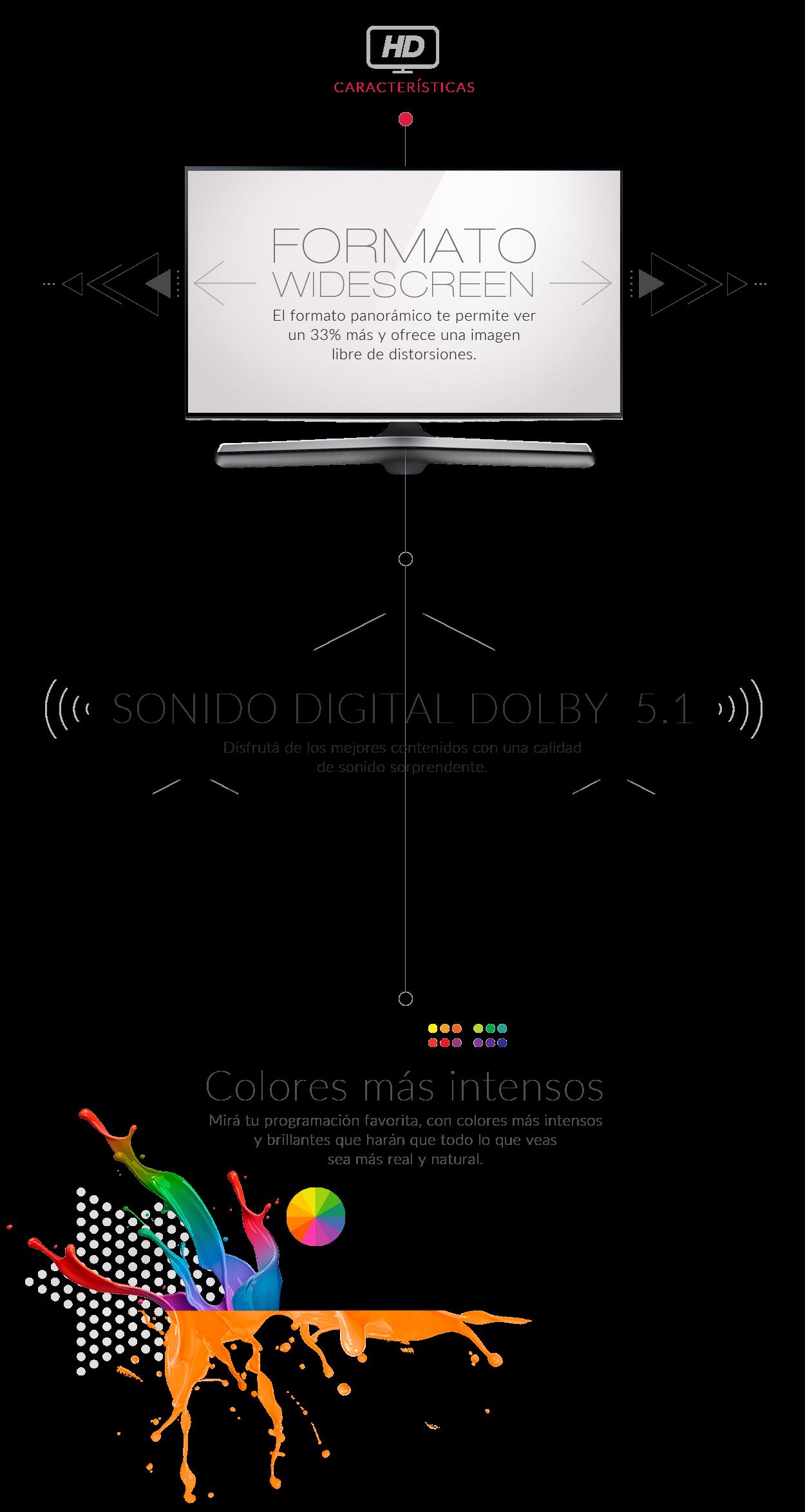 el cuatro HD